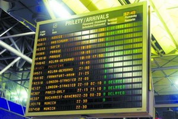 Premávka z hlavných slovenských letísk nebola počas februárového štrajku dispečerov výrazne obmedzená. Jeho obnovenie by viac zasiahlo komerčné prelety križujúce Slovensko.
