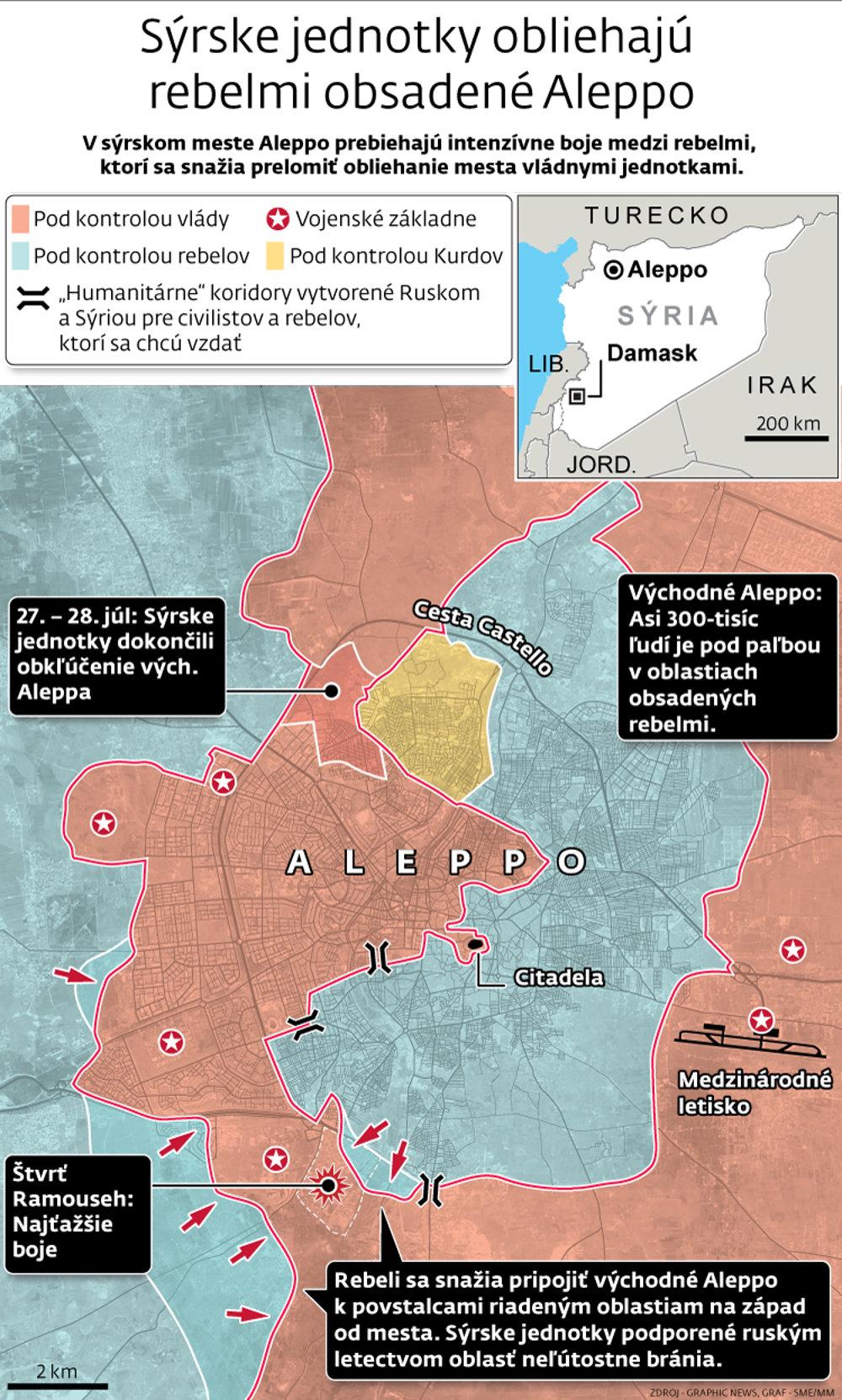 Obliehanie Aleppa.