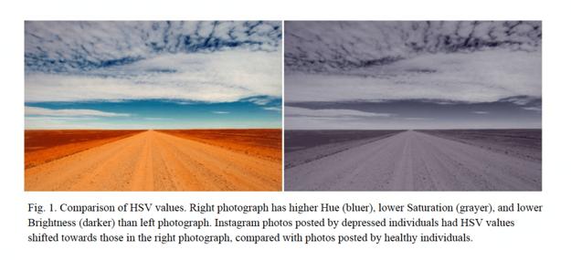 Človek s depresiou by publikoval skôr fotografiu, ktorú vidíte napravo.