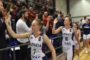 Slovenské basketbalistky oslavovali postup na majstrovstvá Európy aj napriek prehre s Maďarskom.