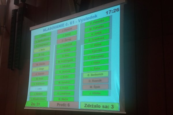 Takto hlasovali poslanci o zámere vypísať súťaž na predaj akcií Kositu.