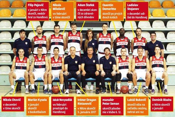 Z hráčov, ktorí začali sezónu, vydržali do konca v Nitre len dvaja.