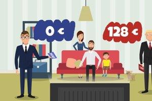 Republiková únia zamestnávateľov pripravila video, v ktorom ukazuje svoje štyri opatrenia.