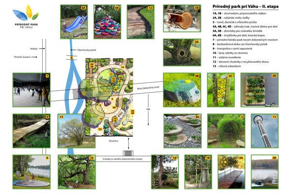 Návrh areálu vŕbového arboréta.