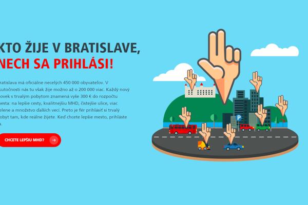 Vizuál kampane za trvalý pobyt v Bratislave.
