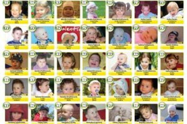 Ktoré z nominovaných sa stane Dieťaťom roka 2012? V rukách to majú čitatelia MY Žilinských novín.