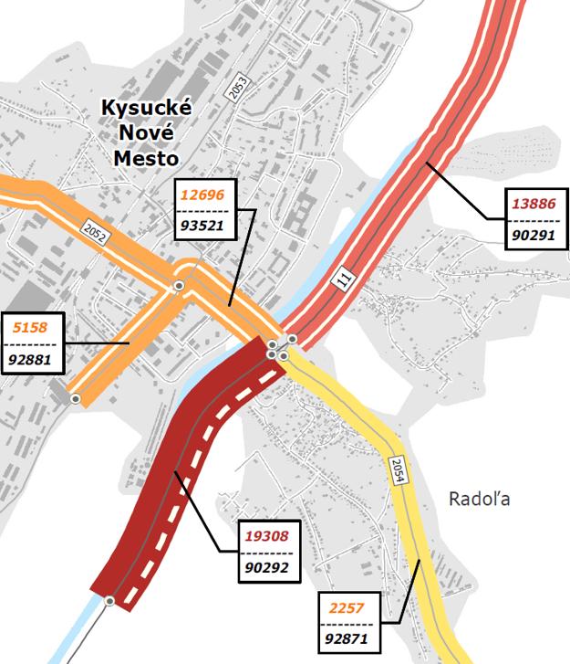 Intenzita dopravy na cestách pri križovatke v Kysuckom Novom Meste.