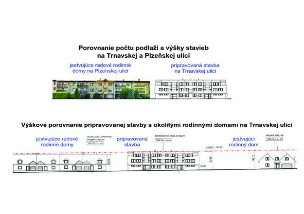 Nezáväzná vizualizácia, ako by asi mali bytovky vyzerať.