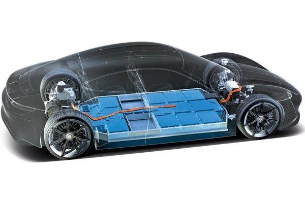 Umiestnenie batérie modelu Porsche Taycan