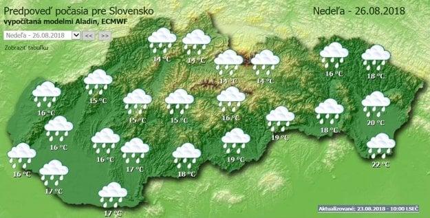 Predpoveď počasia na nedeľu 26. augusta.