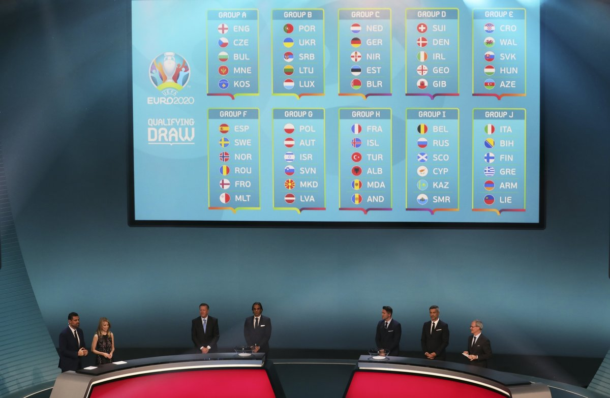 4f279409314c1 Zloženie jednotlivých kvalifikačných skupín na ME vo futbale 2020.
