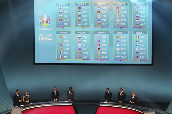 Zloženie jednotlivých kvalifikačných skupín na ME vo futbale 2020.