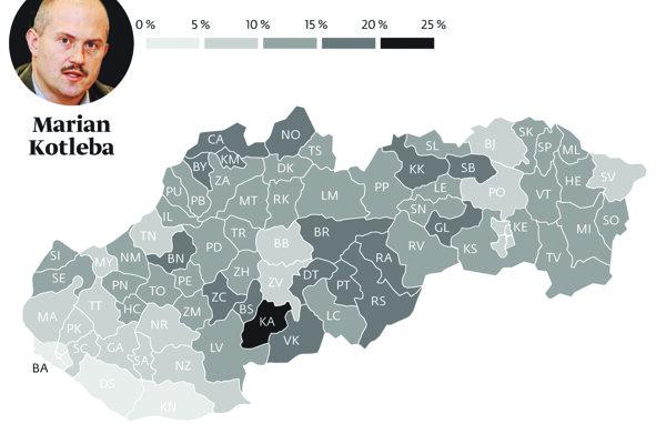 Prezidentské voľby 2019 z pohľadu podpory pre Mariana Kotlebu.