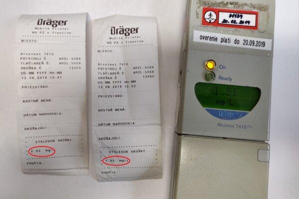 Opakovaná skúška na alkohol. Hodnoty boli vysoké. 2,03 mg/l predstavuje 4,23 promile alkoholu. Hodnota 1,93 mg/l predstavuje 4,02 promile.