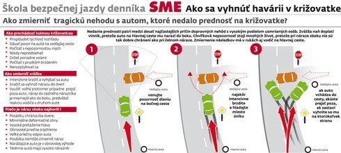 infograf_obchadzanie.jpg