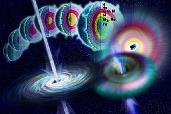 Vznik záblesku gama v predstave umelca.