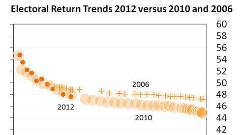 trends2_res.jpg