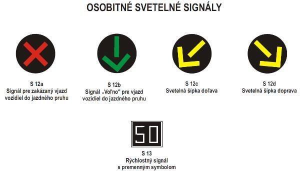 osobitne_signaly.jpg