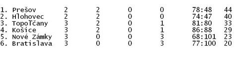 0_tabhadz_r4061_res.jpg