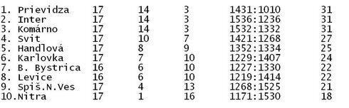 0_tabbasket_r7302_res.jpg