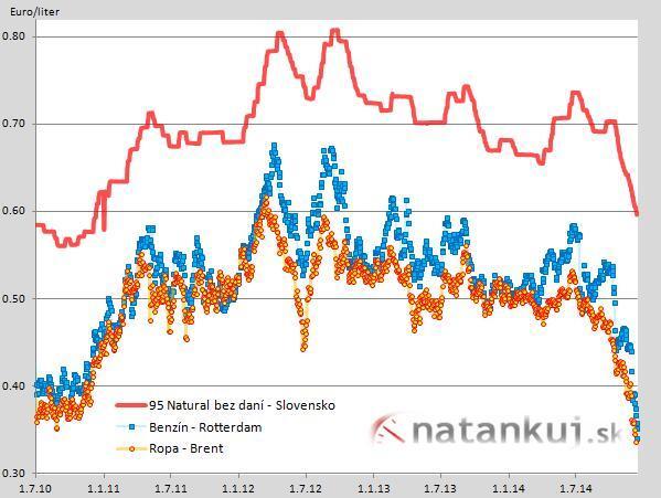 graf_natankuj_01.jpg