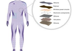 Zariadenie by sa dalo v budúcnosti všiť do oblečenia, ktoré by sa využívali pri hraní vo virtuálnej realite.