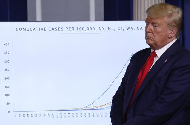 Americký prezident Donald Trump počas tlačovej konferencie o koronavíruse v Bielom dome vo Washingtone.
