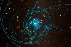 Simulácia obežných dráh ďalších hviezd v okolí supermasívnej čiernej diery Sagittarius A* v strede našej galaxie.