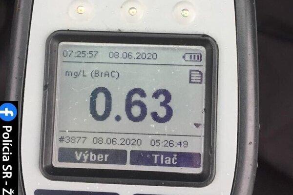 Vodič v Kysuckom Novom Meste sa takisto nevyhol dychovej skúške.