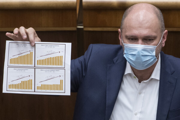 Na snímke minister hospodárstva SR Richard Sulík (SaS) počas 9. schôdze parlamentu 8. júla 2020 v Bratislave.