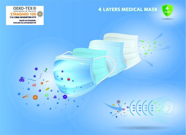 Medicínske / zdravotnícke jednorazové rúška majú podľa normy oveľa vyššiu prievzdušnosť a ich bakteriálna záchytnosť je vyššia ako pri respirátoroch FFP2.