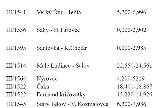 Zoznam ciest v Levickom okrese, ktoré budú opravovať.