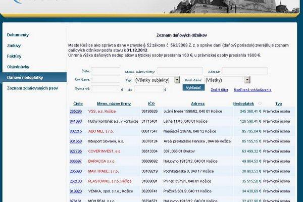 Webstránka s dlžníkmi. Denne ju aktualizujú.