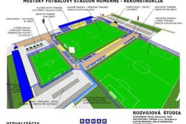 Budúcnosť. Takto vidí futbalový areál projektant. Viac ako 4 milióny eur pokope ale mesto zatiaľ nemá.
