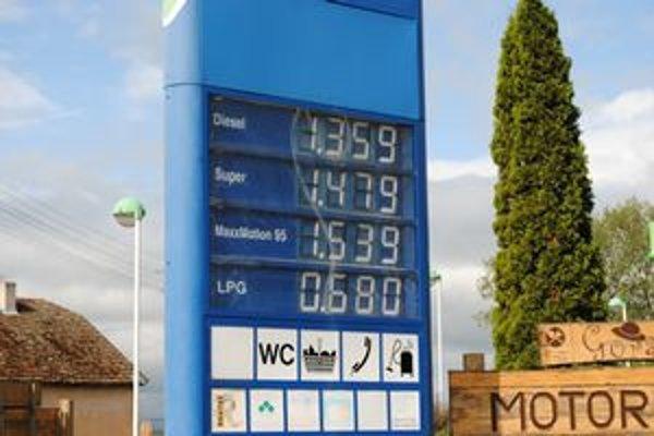 Smutný pohľad na ceny pohonných hmôt.