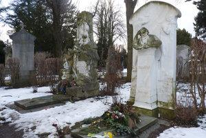 Hroby Jonnesa Brahmsa a Johanna Straussa.