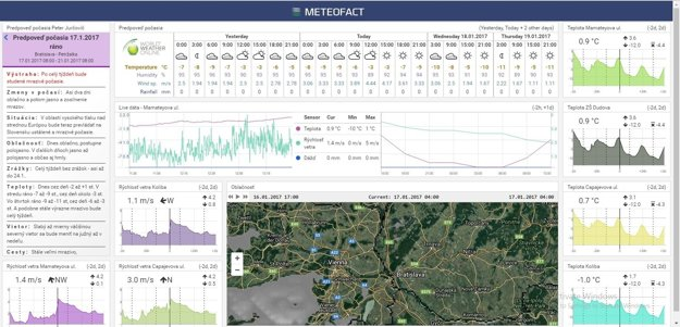 Takto vyzerá webová stránka online predpovedi počasia v mestskej časti Petržalka.