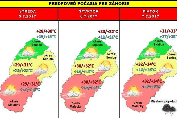 Predpoveď počasia na Záhorí FOTO: Peter Štefančin