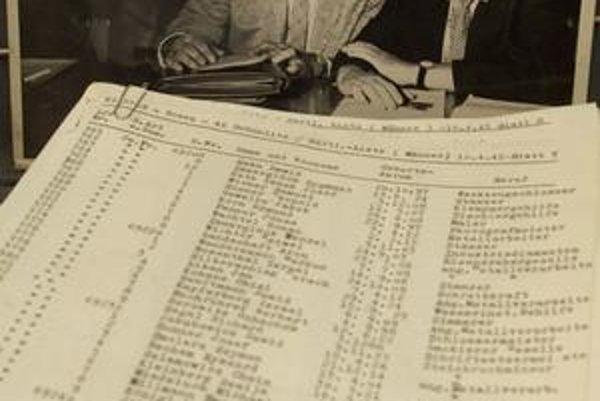 Archívna fotografia údajného originálu Schindlerovho zoznamu, jeho autor je vzadu v strede.