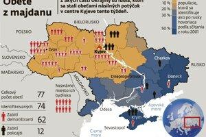 21. 2.Ako sme zaznamenali nepokoje na Ukrajine v grafoch (zoradené od najnovších po najstaršie)