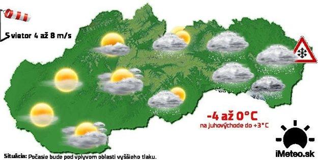Počasie na nedeľu.