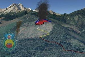 Jazierkový systém hasenia požiaru.