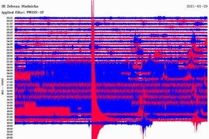 Zemetrasenie je v našich zemepisných šírkach raritou.