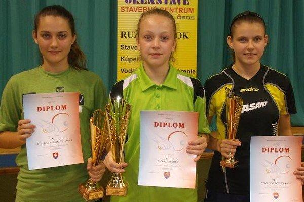 Prvá zľava Katarína Belopotočanová v Ružomberku neprehrala.