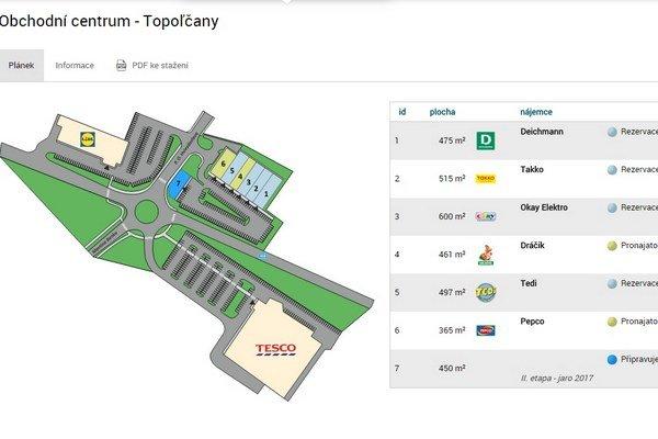 Nové obchody budú medzi Tescom aLidlom.