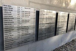 Na snímke detail pamätníka na cintoríne z prvej svetovej vojny v Stropkove.