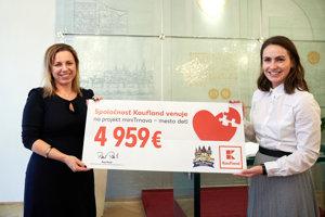 Spoločnosť Kaufland podporila projekt miniTrnava - mesto detí.