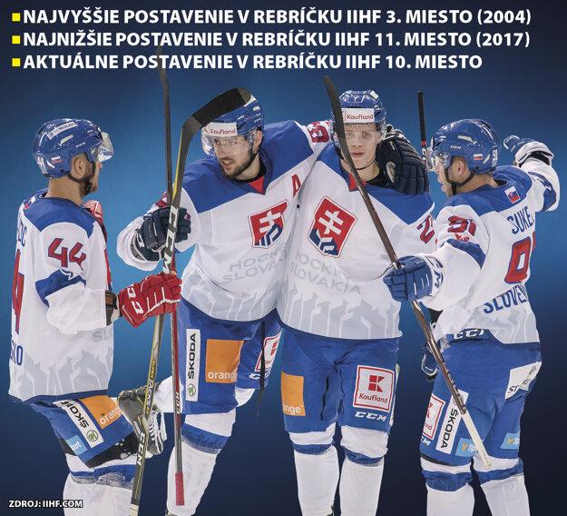 458c3cea313f5 Mimoriadna príloha MY: Tatár, Višňovský, Podkonický o MS v hokeji ...