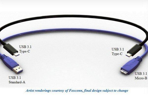 Vizualizácia nového štandardu pre USB káble.