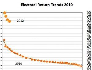 trends_res.jpg